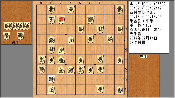 如月徹の将棋日記: 本日の対局 2...