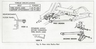 1967 Camaro Z28 Suspension 4th Gen Z28 Wiring Diagram ~ Odicis