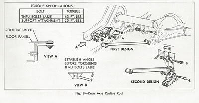 F Body Camaro Rs Mustang Camaro Wiring Diagram ~ Odicis
