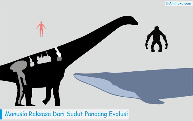 Manusia raksasa dari sudut pandang evolusi