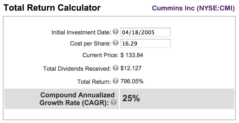 CAGR calculator formula :