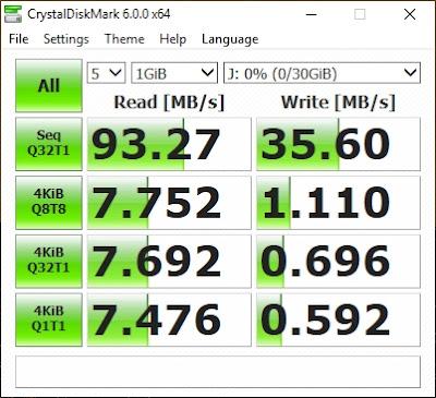 transcend 500s benchmarks