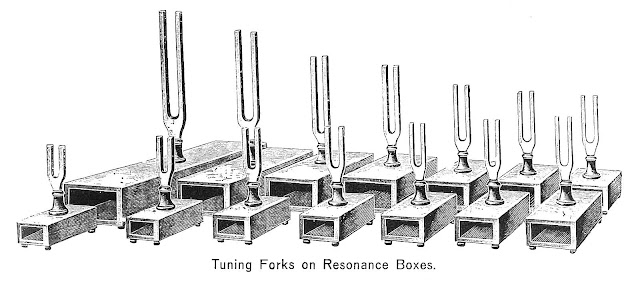 1925 tuning forks on resonance boxes illustration