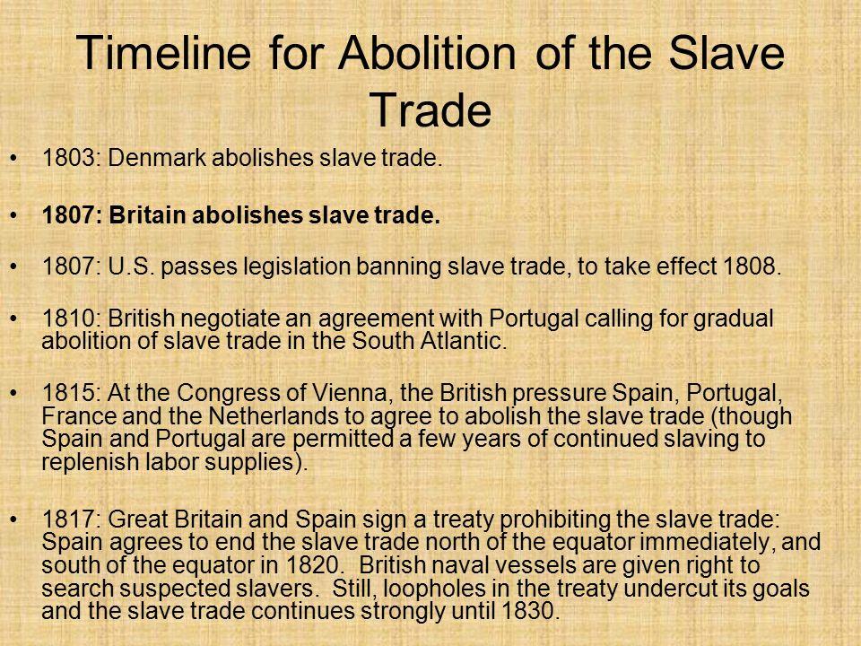 Abolition In Progress