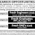 SKB Engineering & Construction (Pvt.) Limited Lahore Jobs