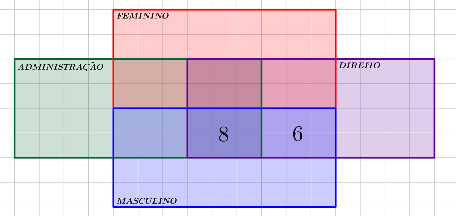 Questo 11 concurso professor de matemtica ef ii pref da figura 1 diagrama de venn do questo ccuart Choice Image