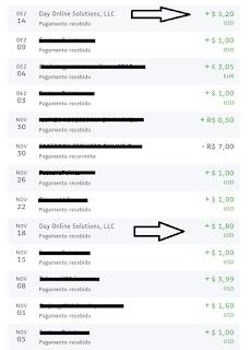 como ganhar dinheiro com sites de pesquisas remuneradas