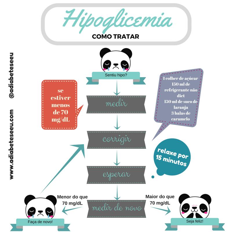tratamento hipoglicemia diabetes