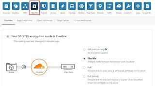 setting ssl di cloudflare