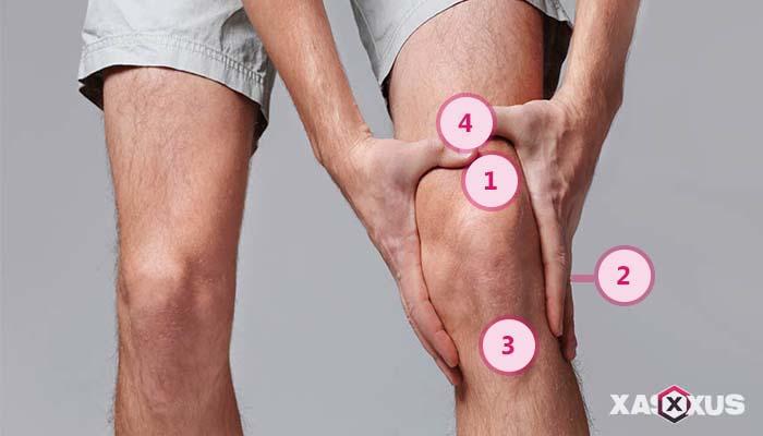 4 Arti Kedutan Lutut Kiri (Atas, Bawah, Belakang, dan Tempurung) Menurut Primbon Jawa