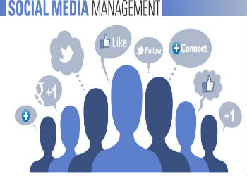 earn working from home by offering social-media-management services-350x250