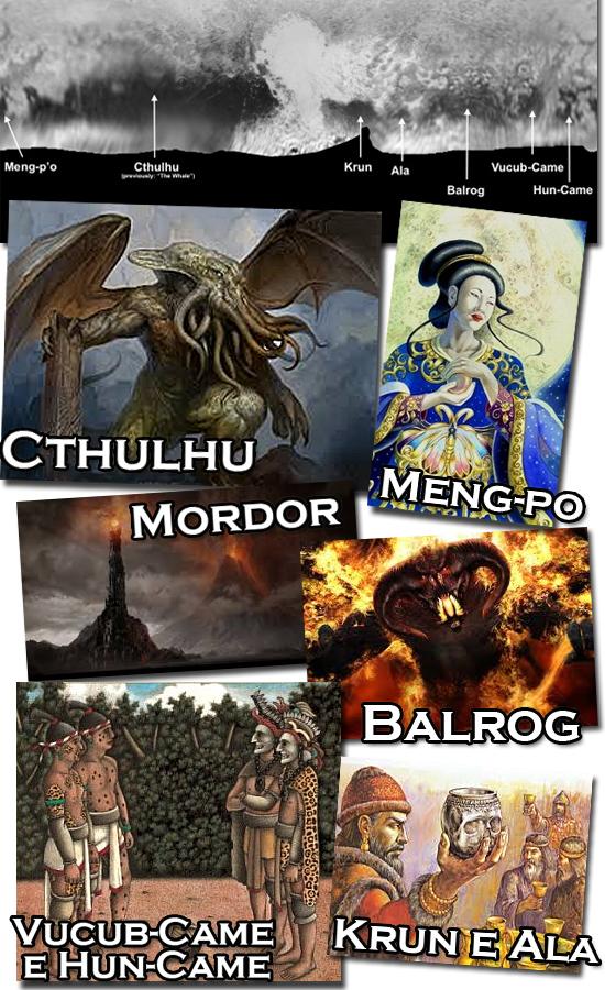 Nomes das regiões de Plutão e figuras mitológicas