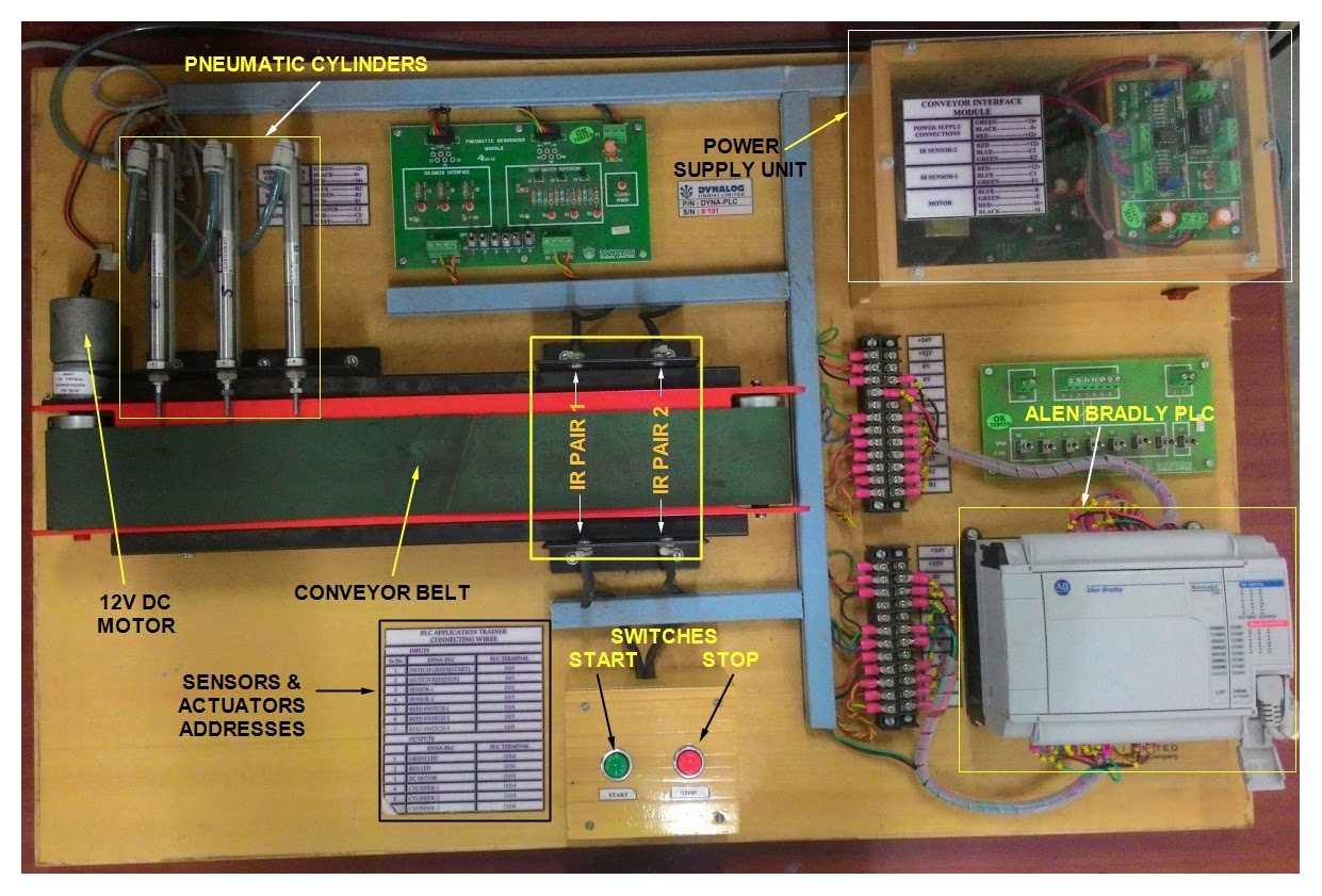 Tech Lab Experiment 6 Perform Different Operations Over Conveyor Belt Wiring Diagram Sensors Or Input Elements There Are Seven Used Through Which We Can Give Instructions To The Plc These