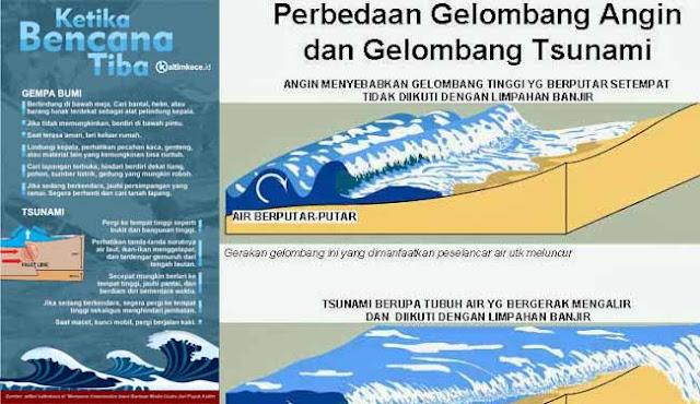 cara menyelamatkan diri saat tsunami datang