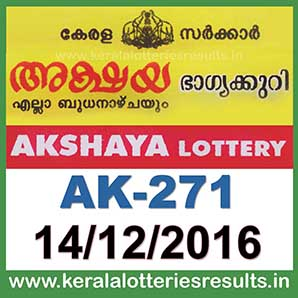 images-of-kerala-lottery