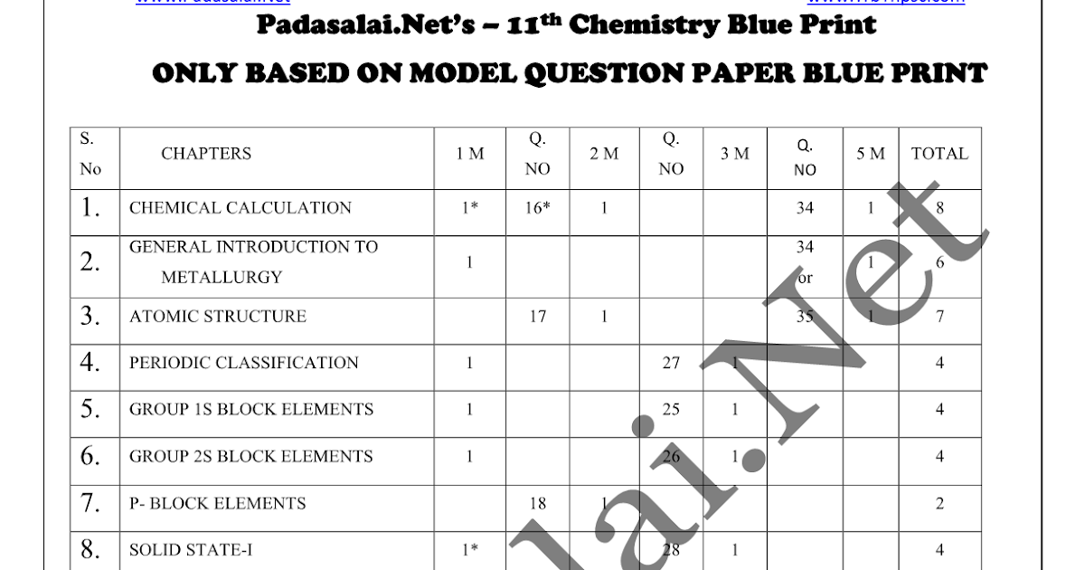 11th blue print chemistry original 11th blue print chemistry original education website malvernweather Images