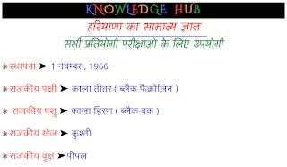 haryana gk hindi pdf
