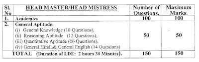 NCERT Head Master/ Head Mistress Exam Pattern