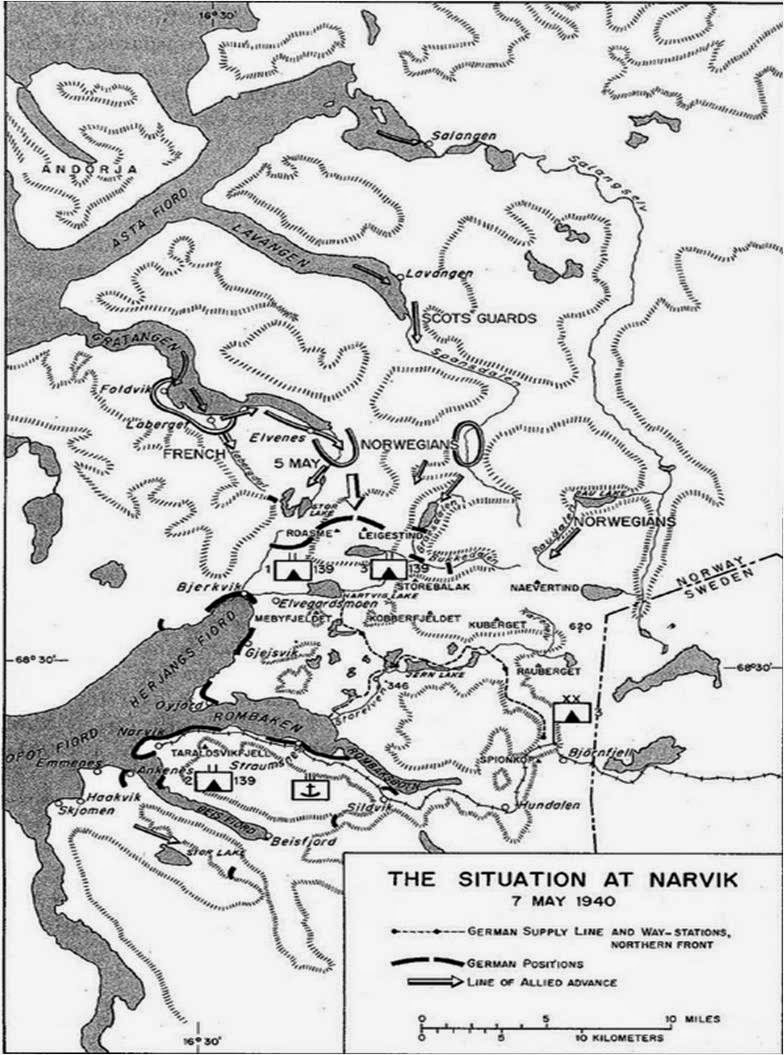 The situation at Narvik