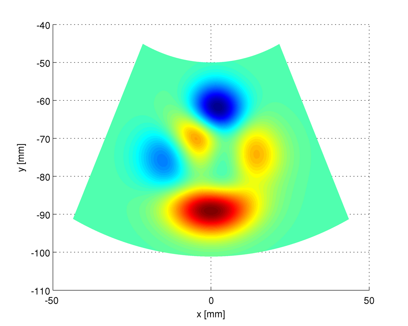 The tools of the trade: Plotting polar images in Matlab