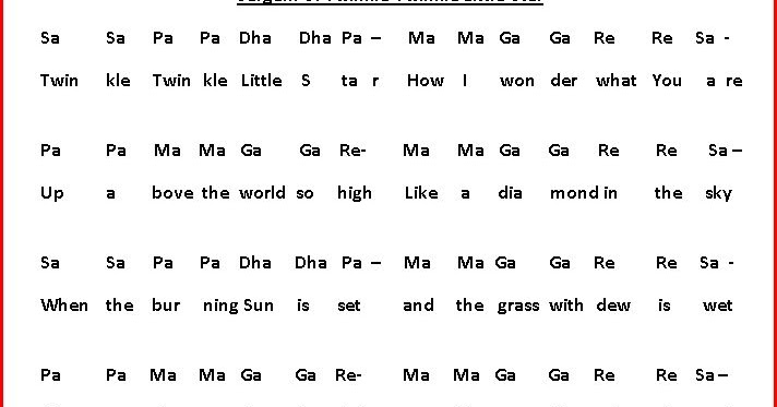 Sa re ga ma pa dha ni sa notes in english