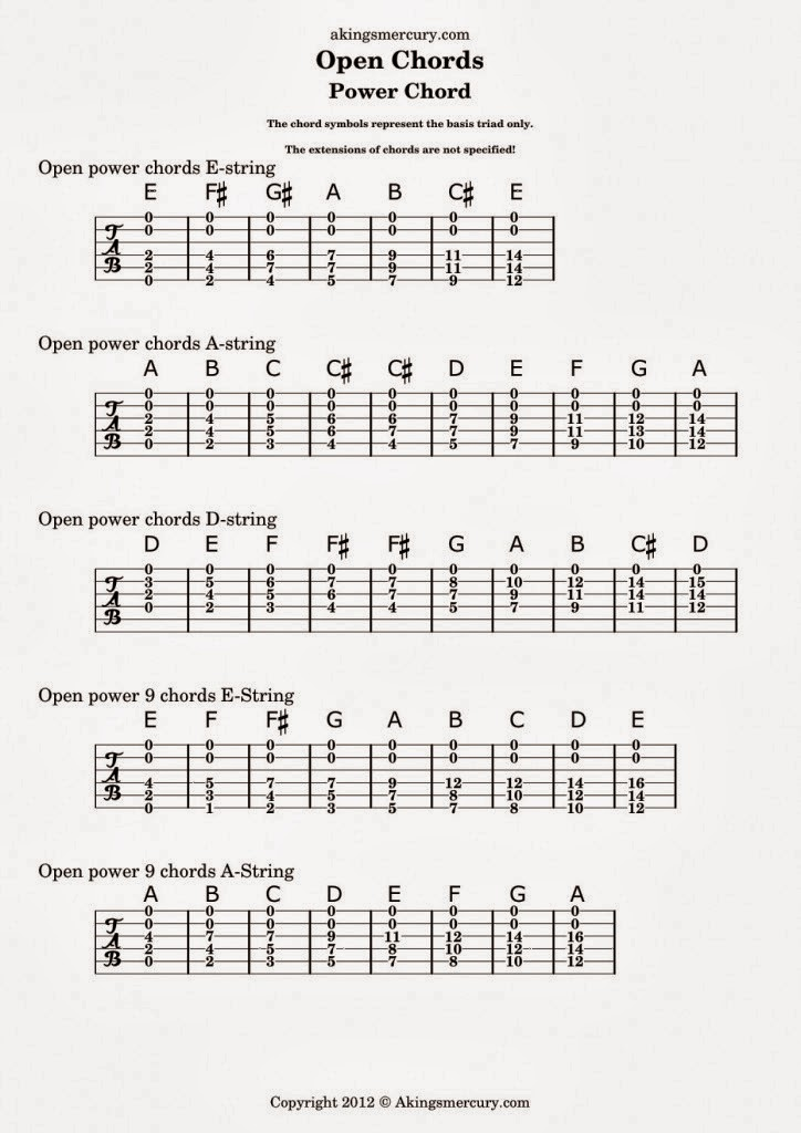 Guitar Chords All About Open Chords