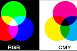 Sudah Tahu? Perbedaan Warna RGB Dengan CMYK
