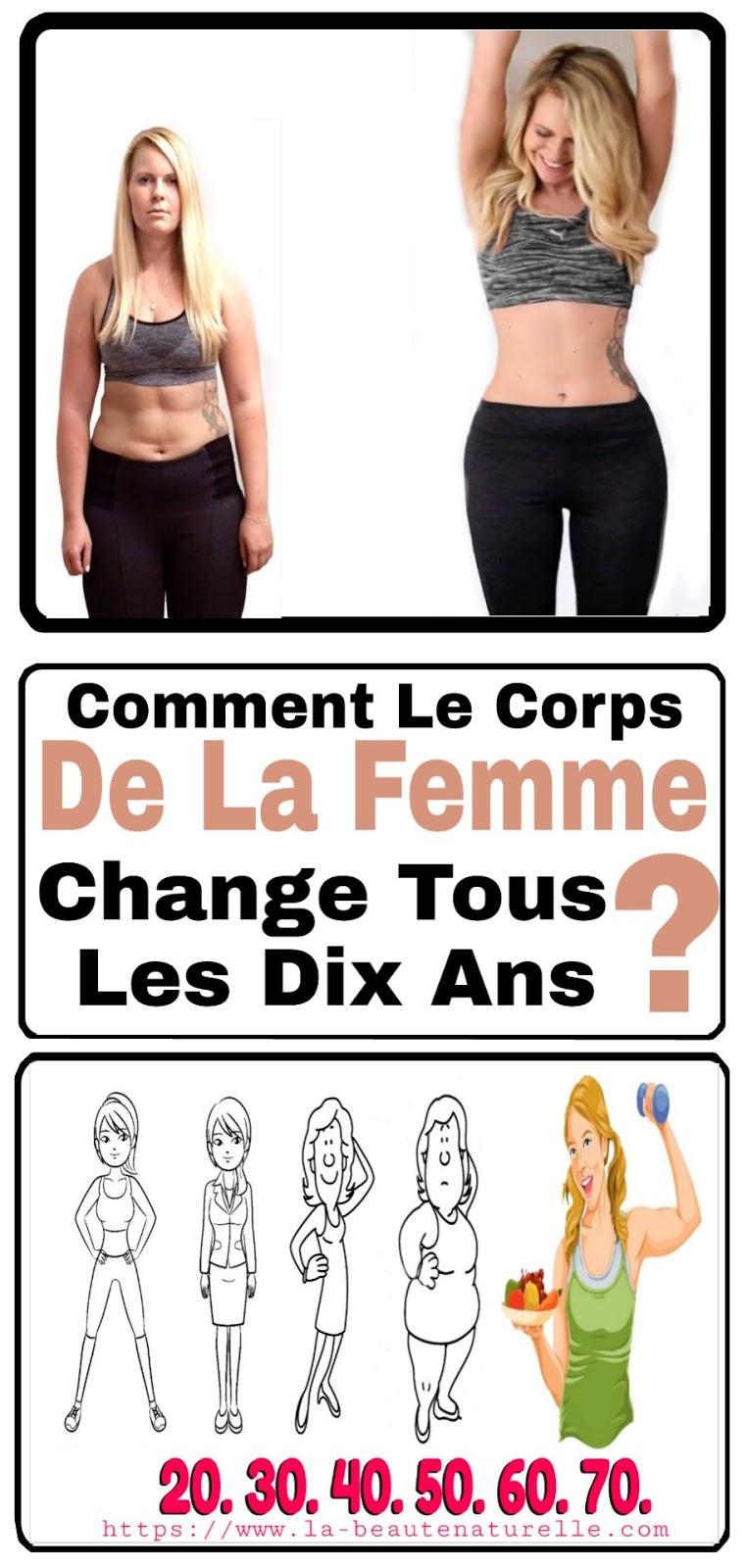 Comment Le Corps De La Femme Change Tous Les Dix Ans ?