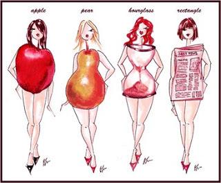 Bentuk Tubuh Badan Wanita