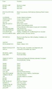 Chevrolet Fuse Box Diagram: Fuse Box Chevrolet Corvette ...