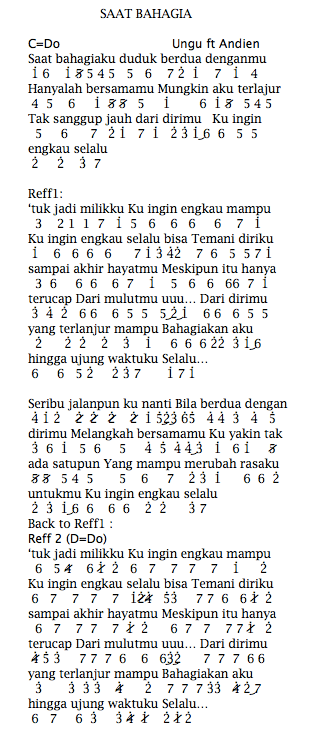 Not Angka Pianika Lagu Ungu Feat Andien Saat Bahagia