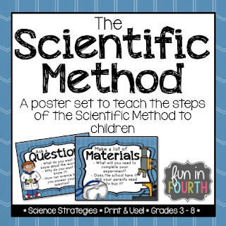 https://www.teacherspayteachers.com/Product/Scientific-Method-1055385