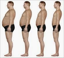 24 Hour Fasting For Weight Loss