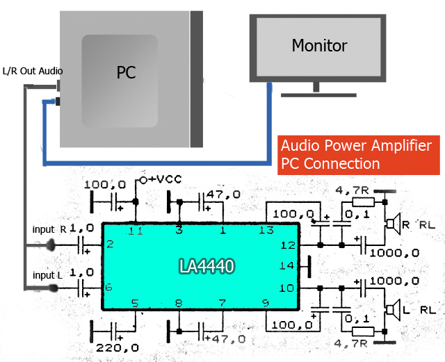 PC Power Amplifier