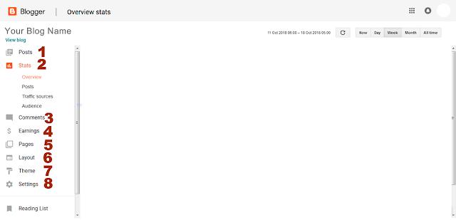 pengaturan menu pada blogspot