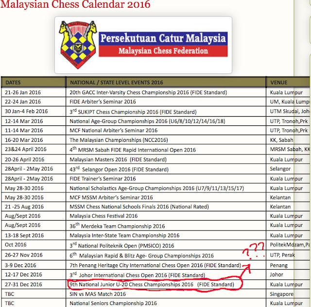 9th National Junior U-20 Championship