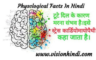 Physclogical Facts In Hindi