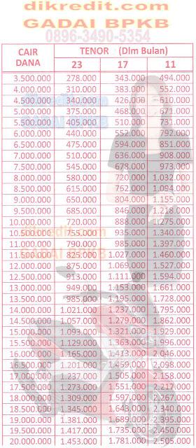 Tabel Angsuran 1 RADANA Finance