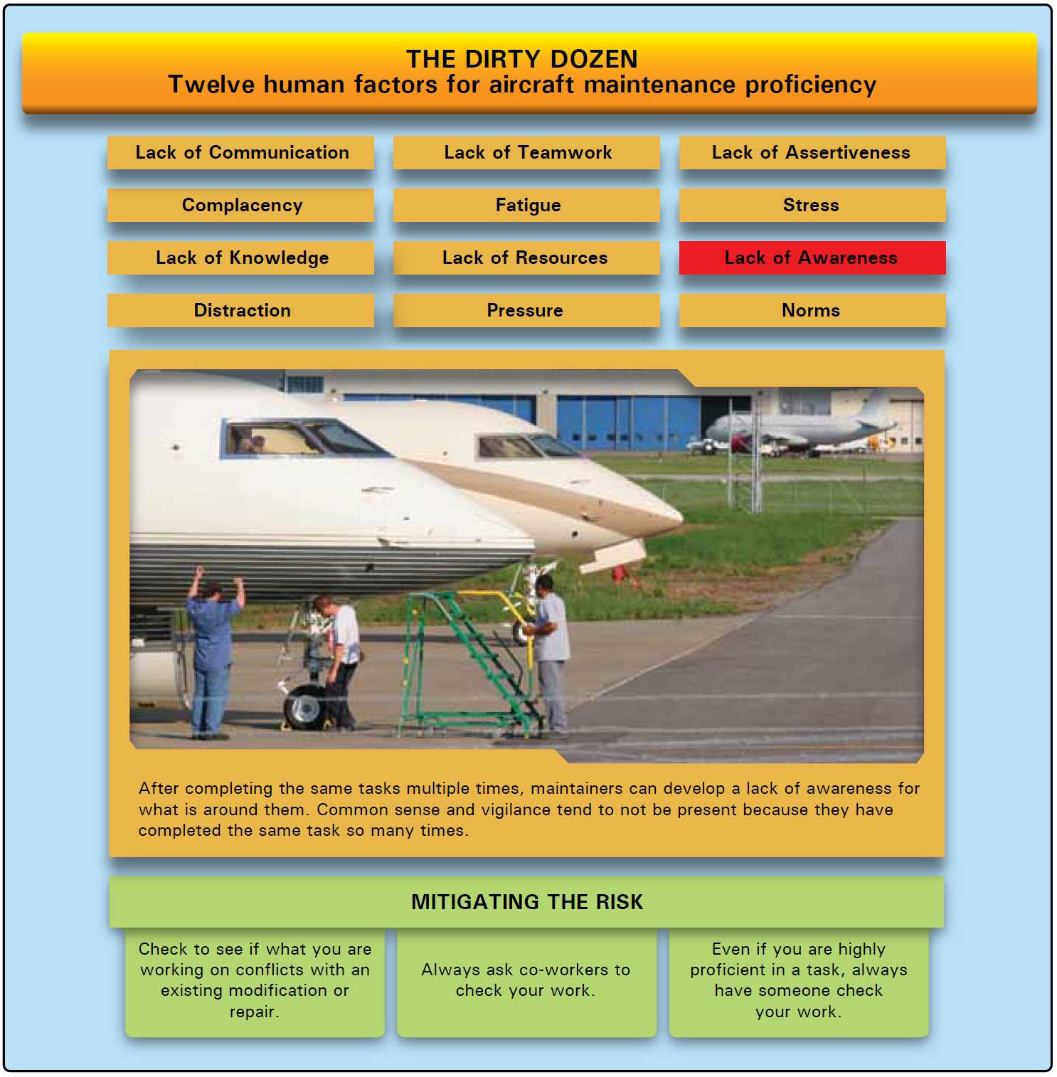 aircraft systems aviation human factors the dirty dozen