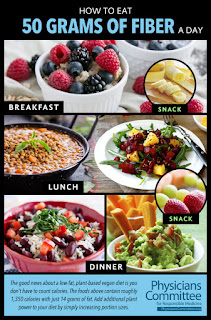 DR. OZ : How to Eat on the Negative Calorie Plan ?