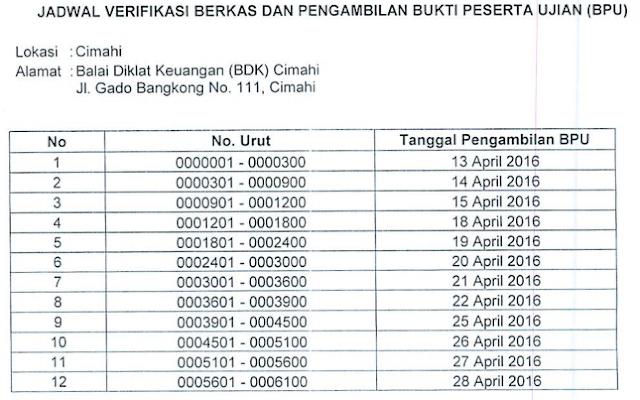 Jadwal Verifikasi Berkas STAN Cimahi