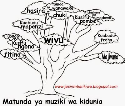 jasiri Mbarikiwa ministries: KANSA ZINAZOSABABISHWA NA