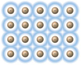 Pengertian ikatan logam dan contohnya, contoh ikatan logam,  makalah ikatan logam  sifat ikatan logam  ikatan logam ppt, contoh senyawa ikatan logam,  artikel makalah ikatan logam
