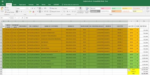 Cara Menentukan Area Cetak di Microsoft Excel