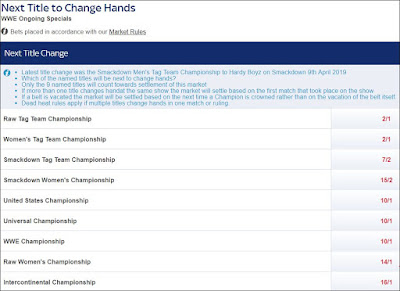 Next WWE Title To Change Hands Betting