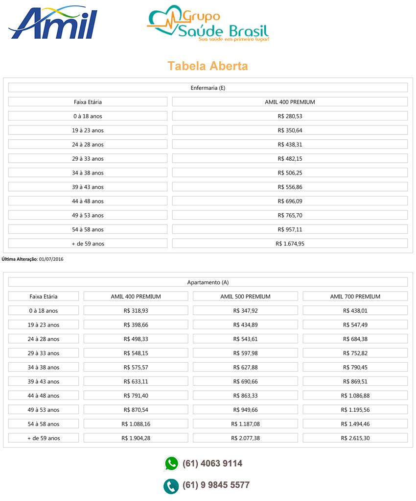 Tabela de preços  planos de saúde Amil