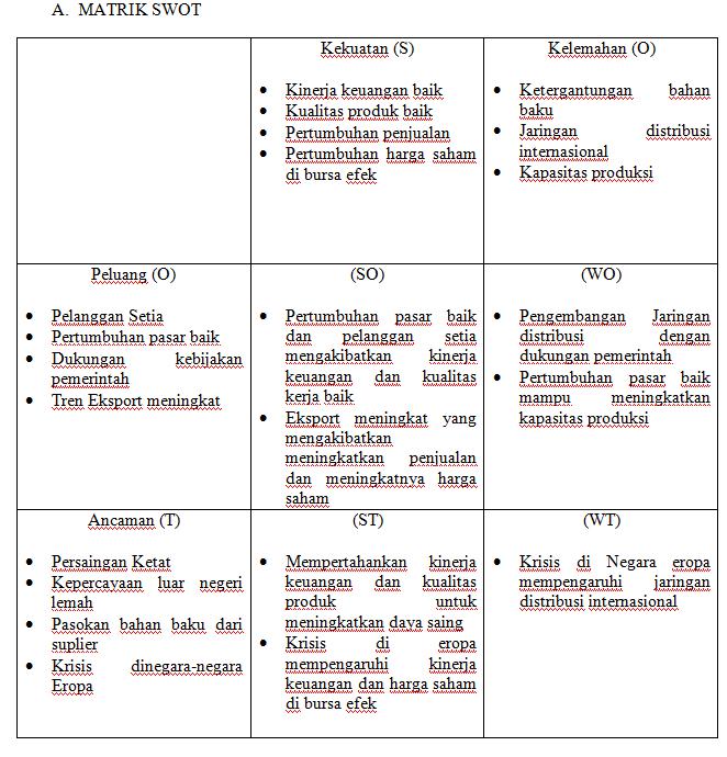 Contoh Skripsi Analisis Swot Contoh Soal Dan Materi Pelajaran 8