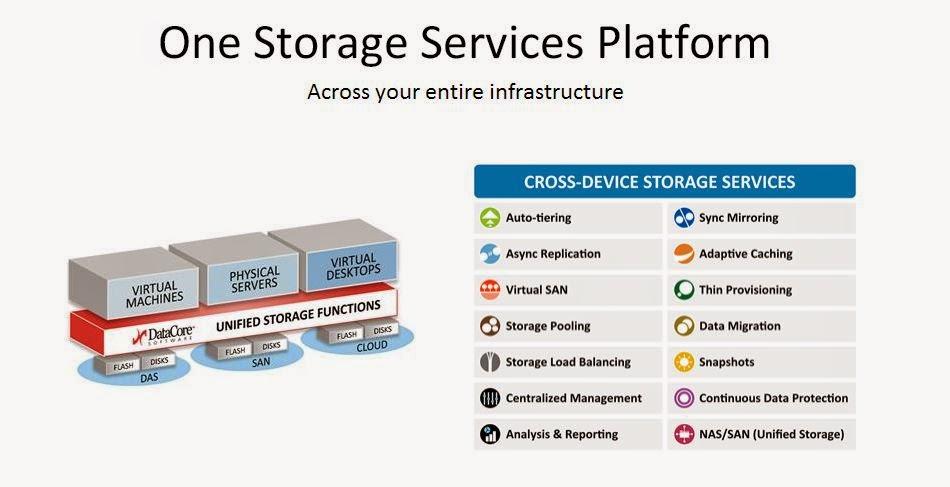 DataCore annonce la disponibilité générale de la plate forme SANsymphony V pour Software Defined Stockage