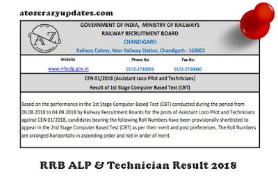 rrb-alp-technician-result-2018