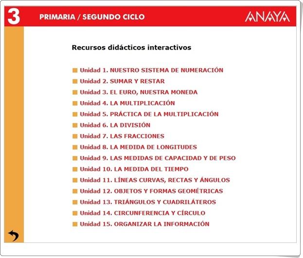 """""""Recursos Interactivos Anaya. Matemáticas de 3º de Primaria"""" (Abre la puerta)"""